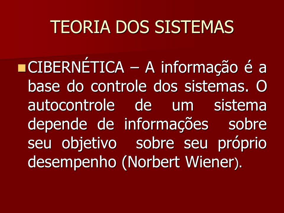 TEORIA DOS SISTEMAS CIBERNÉTICA – A informação é a base do controle dos sistemas. O autocontrole de um sistema depende de informações sobre seu objeti