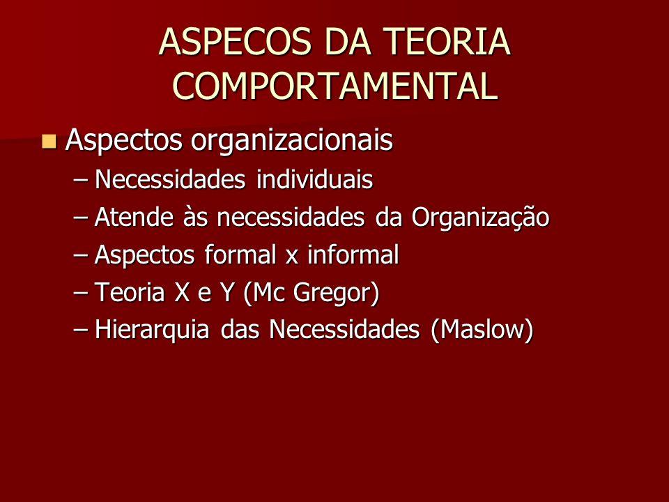 ASPECOS DA TEORIA COMPORTAMENTAL Aspectos organizacionais Aspectos organizacionais –Necessidades individuais –Atende às necessidades da Organização –A