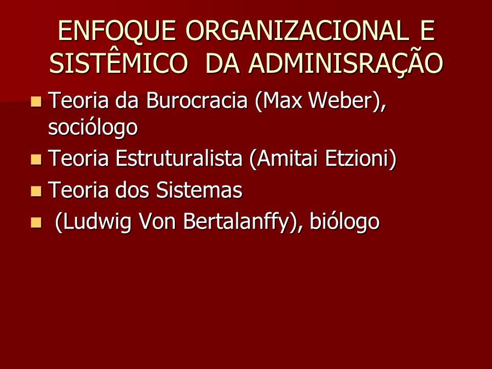 ENFOQUE ORGANIZACIONAL E SISTÊMICO DA ADMINISRAÇÃO Teoria da Burocracia (Max Weber), sociólogo Teoria da Burocracia (Max Weber), sociólogo Teoria Estr