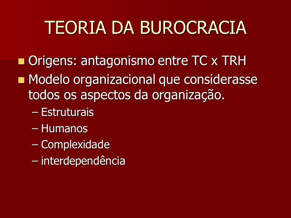TEORIA DA BUROCRACIA Origens: antagonismo entre TC x TRH Origens: antagonismo entre TC x TRH Modelo organizacional que considerasse todos os aspectos