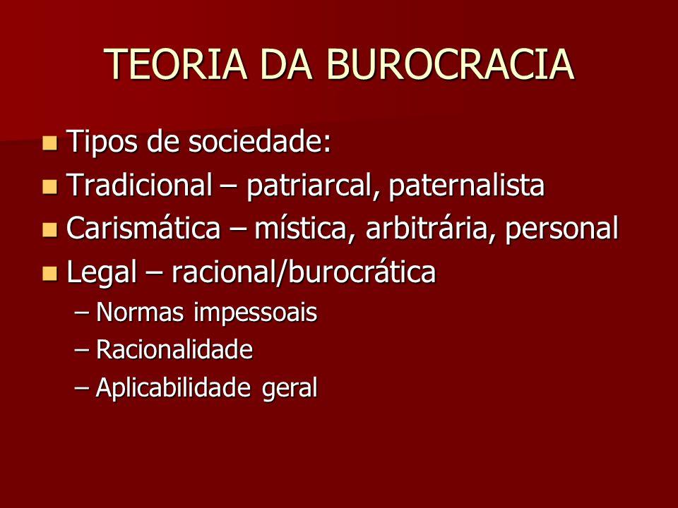 TEORIA DA BUROCRACIA Tipos de sociedade: Tipos de sociedade: Tradicional – patriarcal, paternalista Tradicional – patriarcal, paternalista Carismática