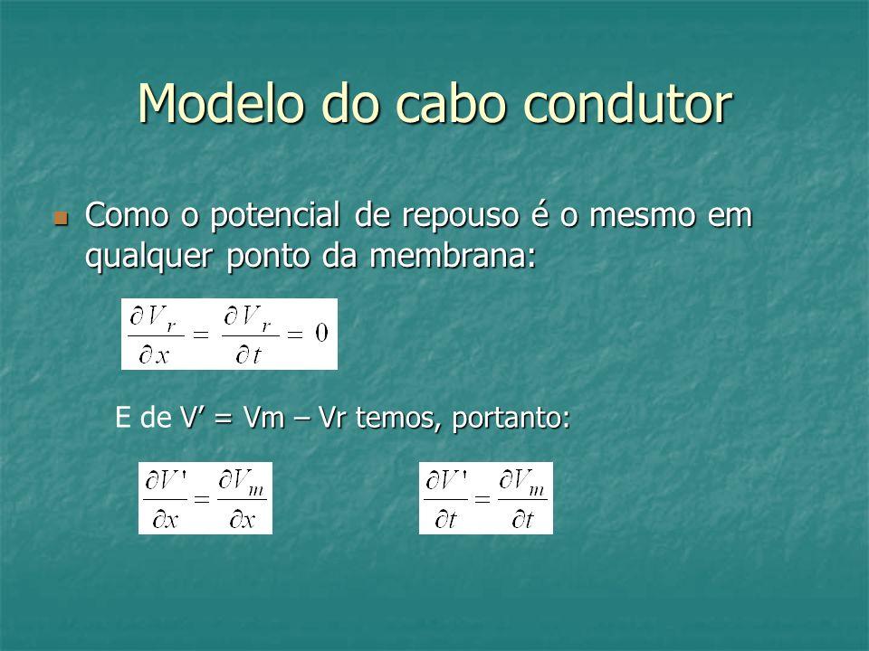 Modelo do cabo condutor Como o potencial de repouso é o mesmo em qualquer ponto da membrana: Como o potencial de repouso é o mesmo em qualquer ponto d