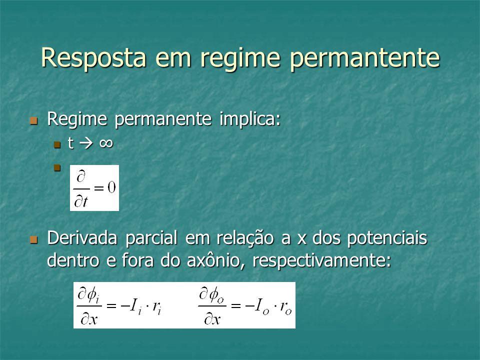 Resposta em regime permantente Regime permanente implica: Regime permanente implica: t t Derivada parcial em relação a x dos potenciais dentro e fora