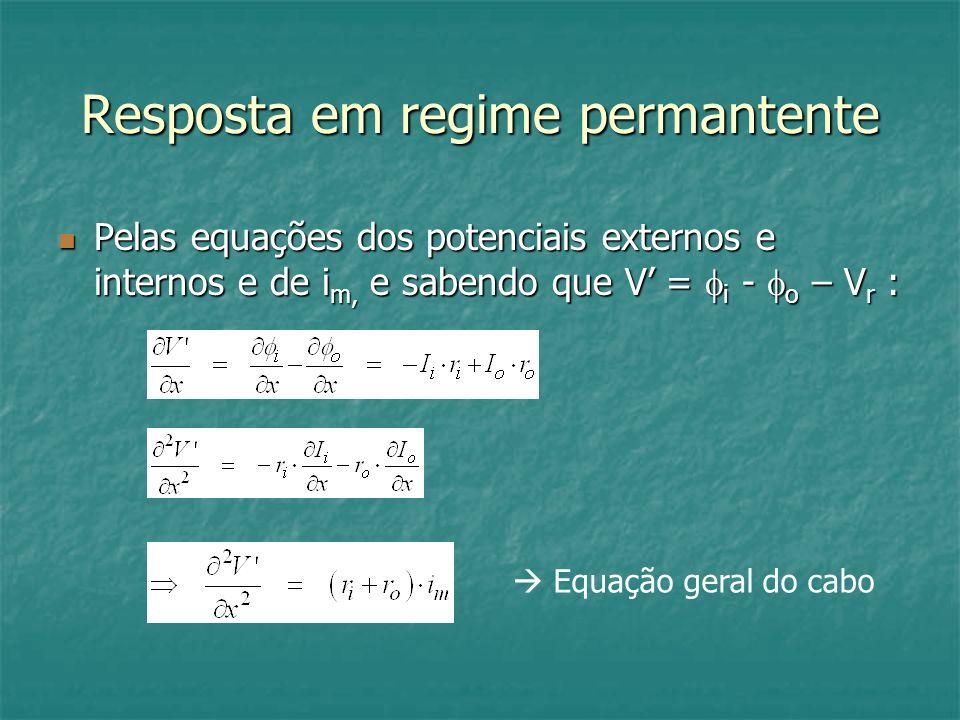 Resposta em regime permantente Pelas equações dos potenciais externos e internos e de i m, e sabendo que V = i - o – V r : Pelas equações dos potencia