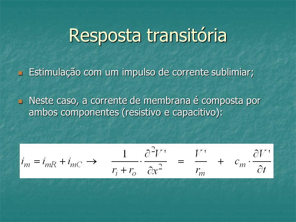 Resposta transitória Estimulação com um impulso de corrente sublimiar; Estimulação com um impulso de corrente sublimiar; Neste caso, a corrente de mem