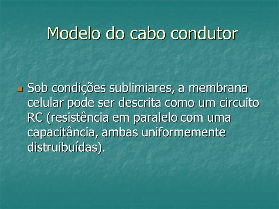 Modelo do cabo condutor Modelo do cabo condutor Sob condições sublimiares, a membrana celular pode ser descrita como um circuito RC (resistência em pa