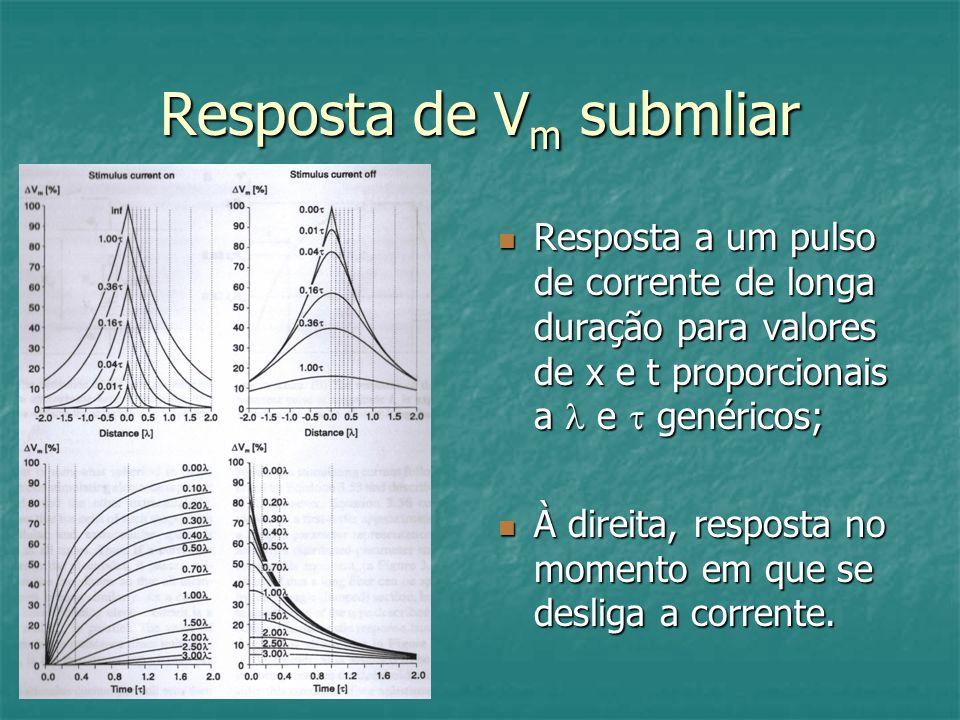 Resposta de V m submliar Resposta a um pulso de corrente de longa duração para valores de x e t proporcionais a e genéricos; Resposta a um pulso de co