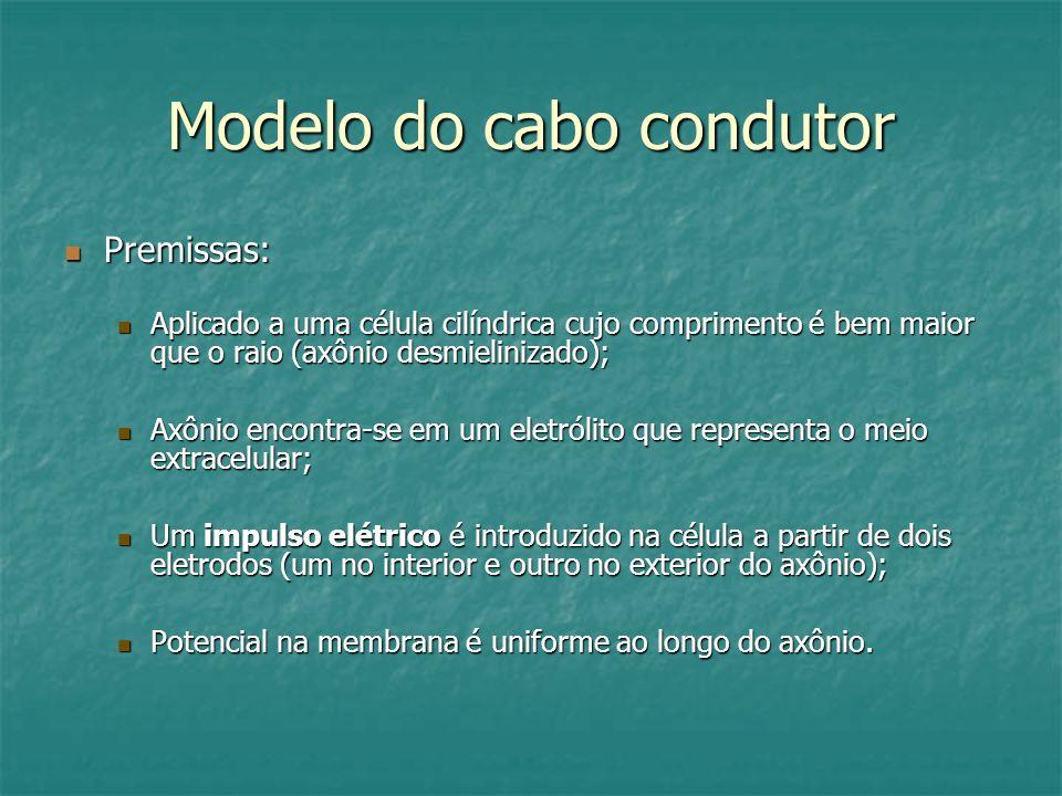 Modelo do cabo condutor Premissas: Premissas: Aplicado a uma célula cilíndrica cujo comprimento é bem maior que o raio (axônio desmielinizado); Aplica
