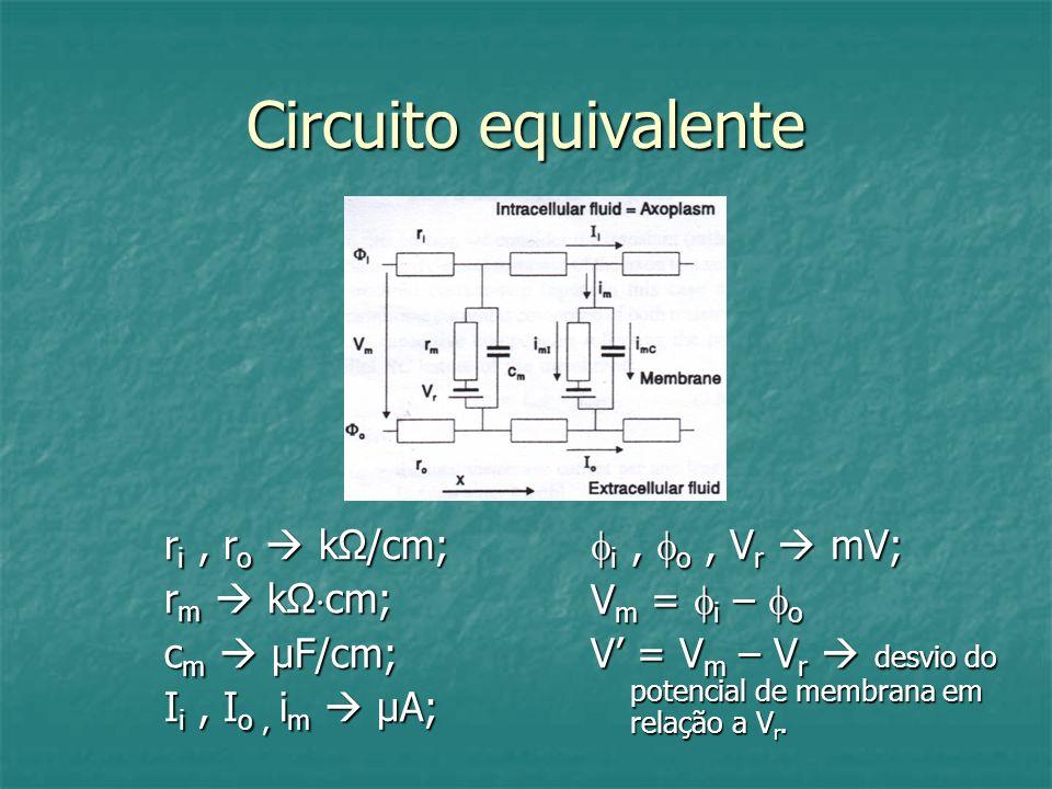 Circuito equivalente r i, r o k/cm; r m k cm; c m µF/cm; I i, I o, i m µA; i, o, V r mV; i, o, V r mV; V m = i – o V = V m – V r desvio do potencial d