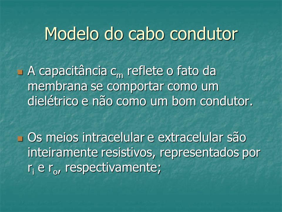 Modelo do cabo condutor A capacitância c m reflete o fato da membrana se comportar como um dielétrico e não como um bom condutor. A capacitância c m r
