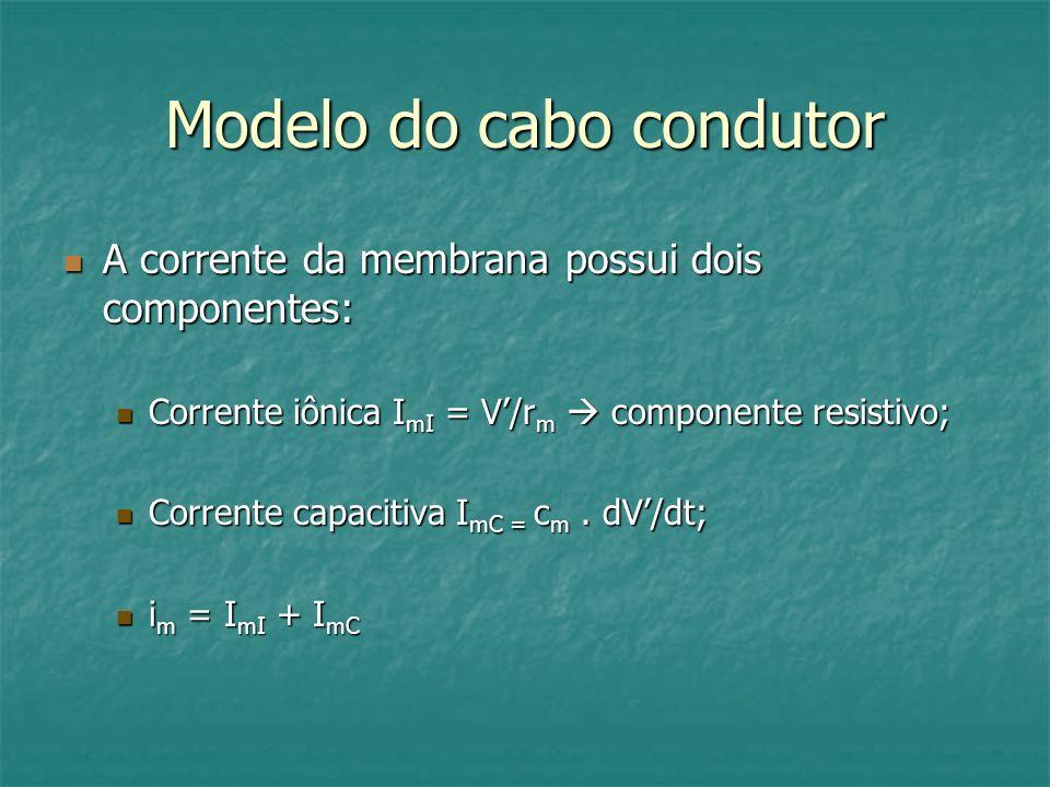 Modelo do cabo condutor A corrente da membrana possui dois componentes: A corrente da membrana possui dois componentes: Corrente iônica I mI = V/r m c