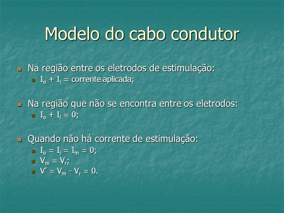 Modelo do cabo condutor Na região entre os eletrodos de estimulação: Na região entre os eletrodos de estimulação: I o + I i = corrente aplicada; I o +