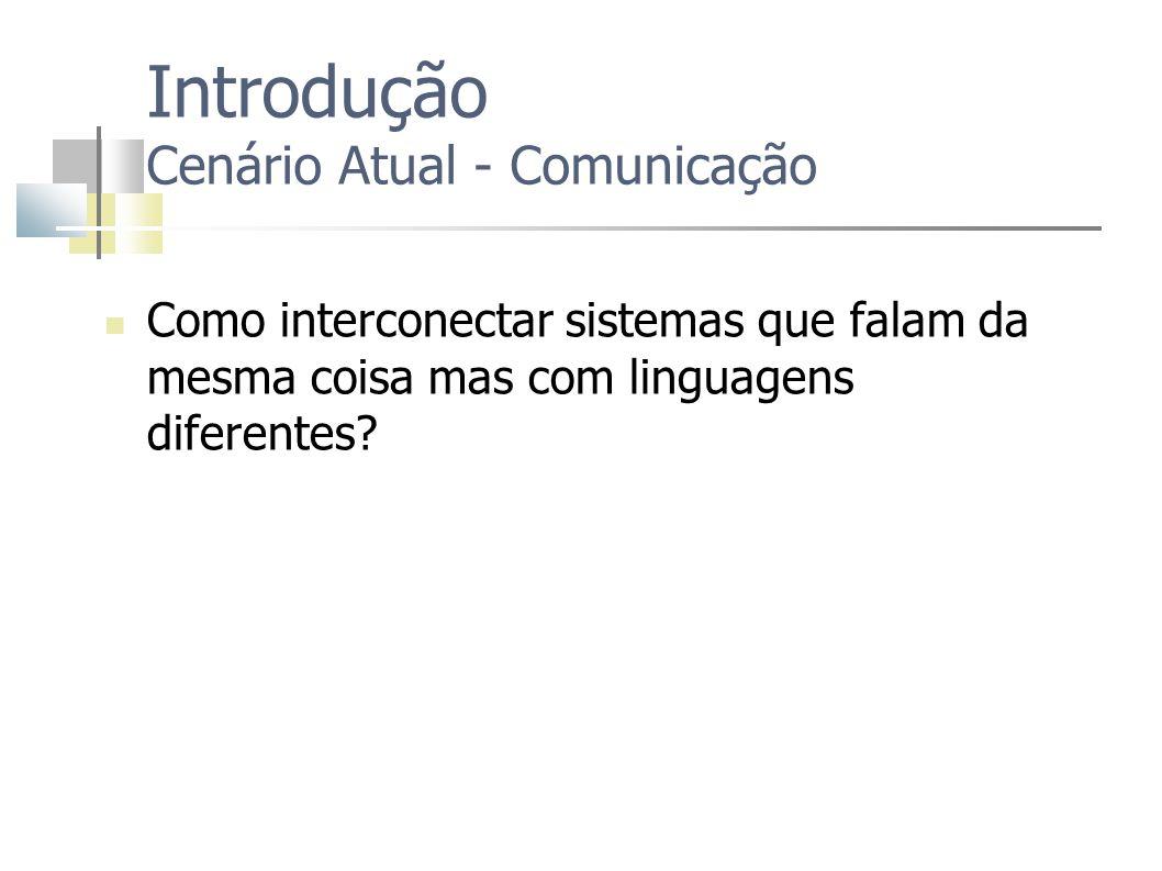 Como interconectar sistemas que falam da mesma coisa mas com linguagens diferentes? Introdução Cenário Atual - Comunicação
