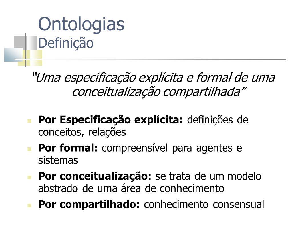 Ontologias Definição Uma especificação explícita e formal de uma conceitualização compartilhada Por Especificação explícita: definições de conceitos,