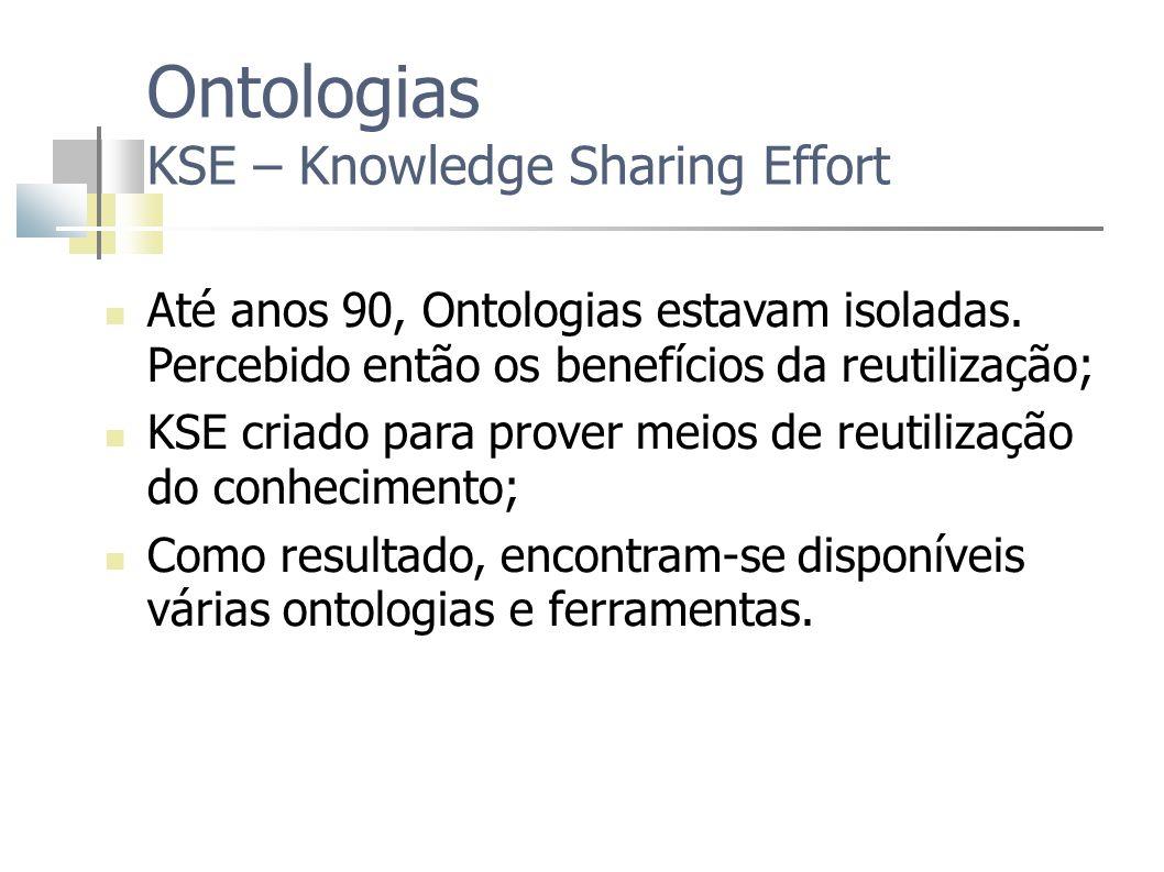 Ontologias KSE – Knowledge Sharing Effort Até anos 90, Ontologias estavam isoladas. Percebido então os benefícios da reutilização; KSE criado para pro