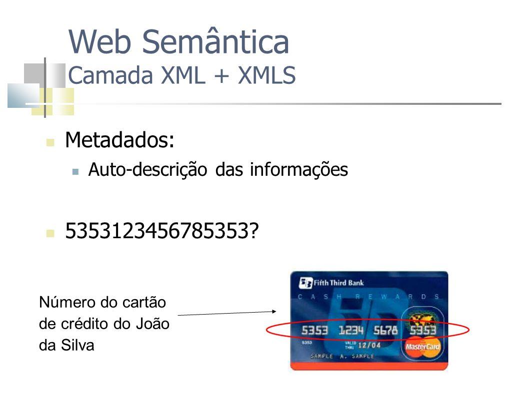 Metadados: Auto-descrição das informações 5353123456785353? Web Semântica Camada XML + XMLS Número do cartão de crédito do João da Silva