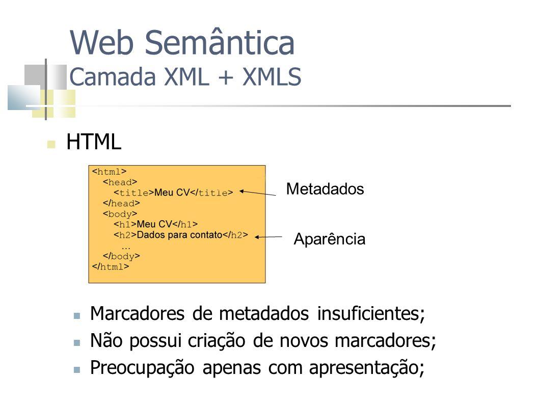 Web Semântica Camada XML + XMLS Metadados Aparência HTML Marcadores de metadados insuficientes; Não possui criação de novos marcadores; Preocupação ap