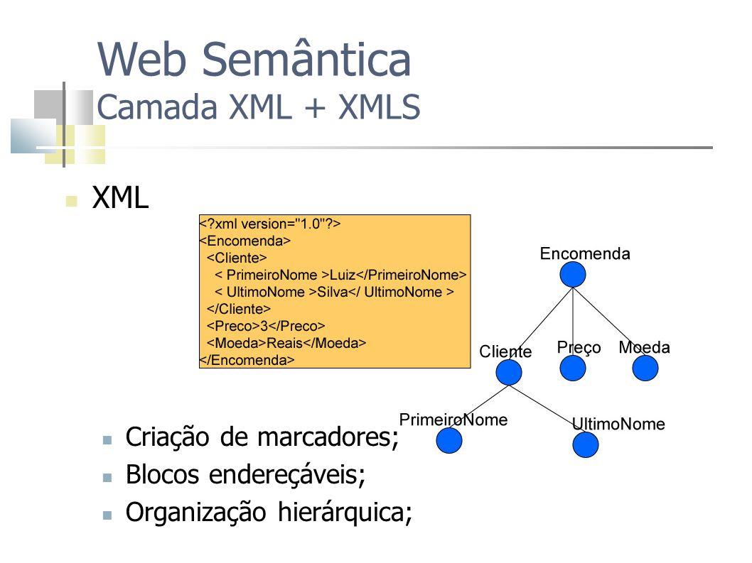 Web Semântica Camada XML + XMLS XML Criação de marcadores; Blocos endereçáveis; Organização hierárquica;