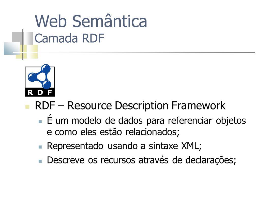 RDF – Resource Description Framework É um modelo de dados para referenciar objetos e como eles estão relacionados; Representado usando a sintaxe XML;