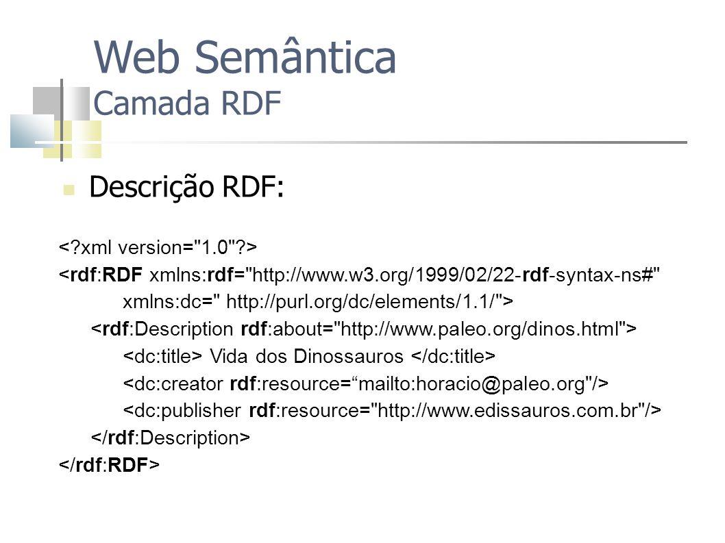 Descrição RDF: Web Semântica Camada RDF <rdf:RDF xmlns:rdf=