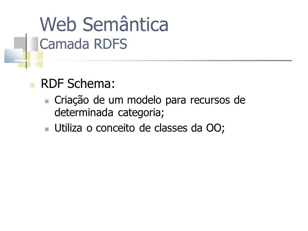 RDF Schema: Criação de um modelo para recursos de determinada categoria; Utiliza o conceito de classes da OO; Web Semântica Camada RDFS