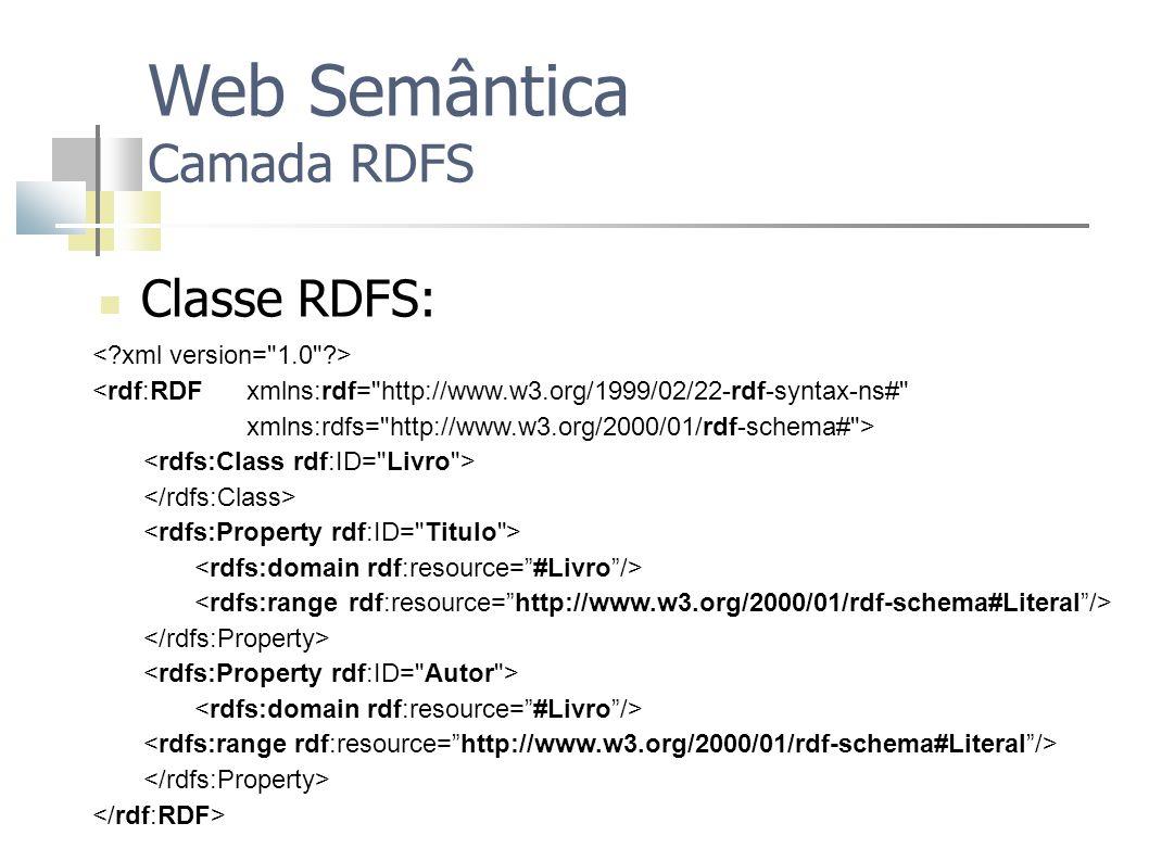 <rdf:RDF xmlns:rdf=