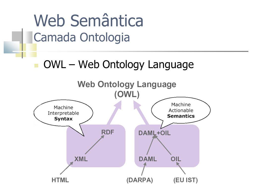 OWL – Web Ontology Language Web Semântica Camada Ontologia