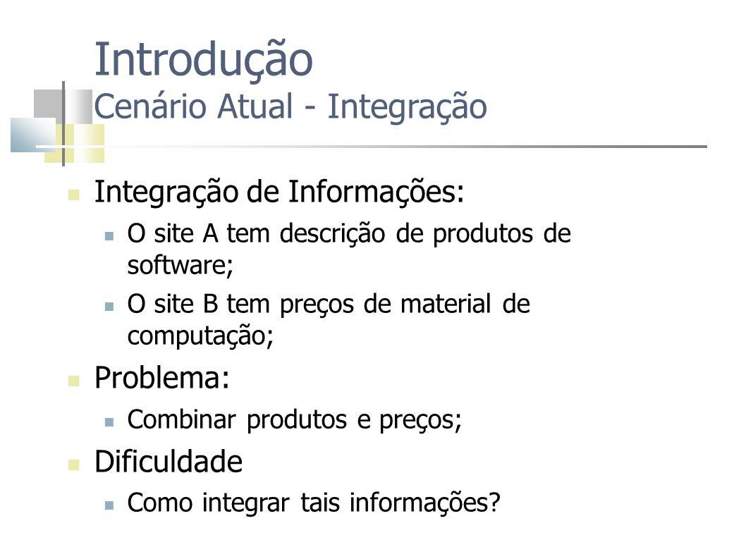 Introdução Cenário Atual - Integração Integração de Informações: O site A tem descrição de produtos de software; O site B tem preços de material de co