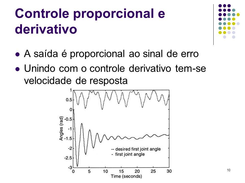 10 Controle proporcional e derivativo A saída é proporcional ao sinal de erro Unindo com o controle derivativo tem-se velocidade de resposta