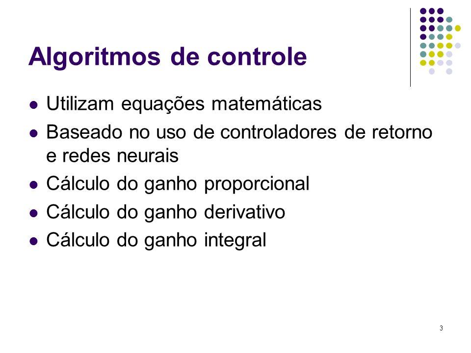 3 Algoritmos de controle Utilizam equações matemáticas Baseado no uso de controladores de retorno e redes neurais Cálculo do ganho proporcional Cálcul