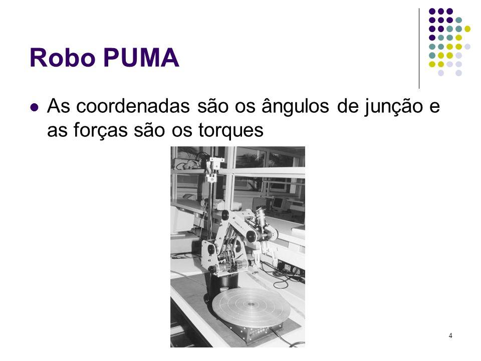 4 Robo PUMA As coordenadas são os ângulos de junção e as forças são os torques