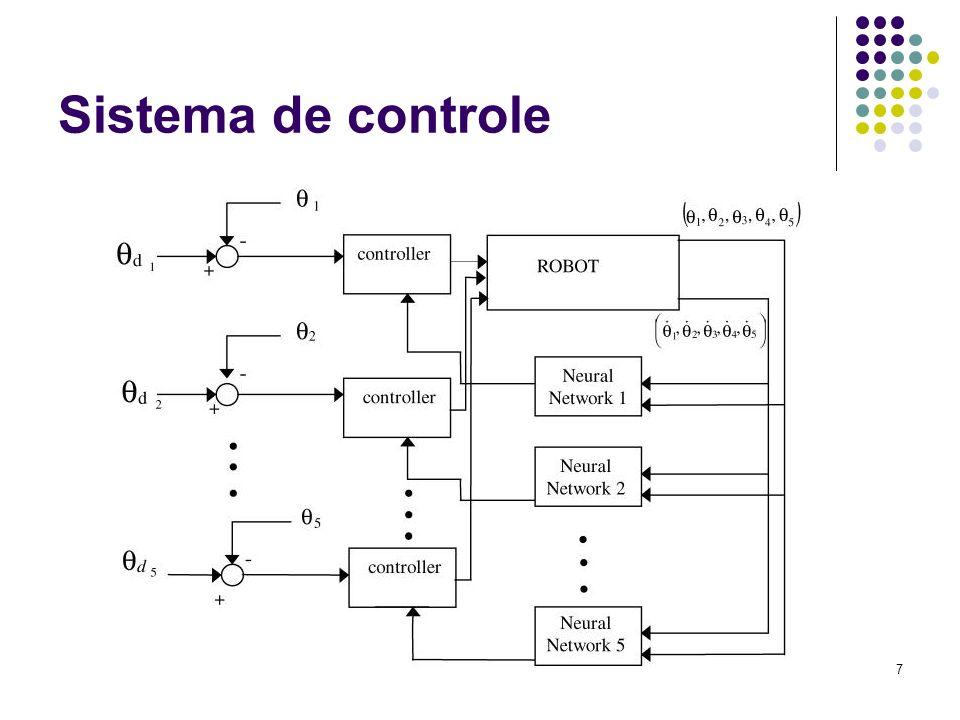 7 Sistema de controle