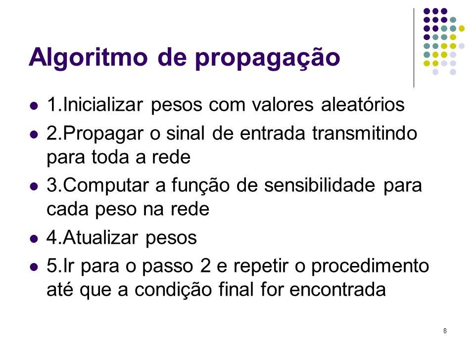 8 Algoritmo de propagação 1.Inicializar pesos com valores aleatórios 2.Propagar o sinal de entrada transmitindo para toda a rede 3.Computar a função d