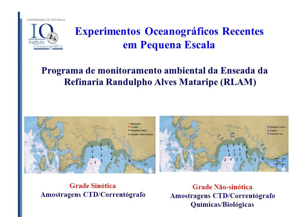 Experimentos Oceanográficos Recentes em Pequena Escala Programa de monitoramento ambiental da Enseada da Refinaria Randulpho Alves Mataripe (RLAM) Gra