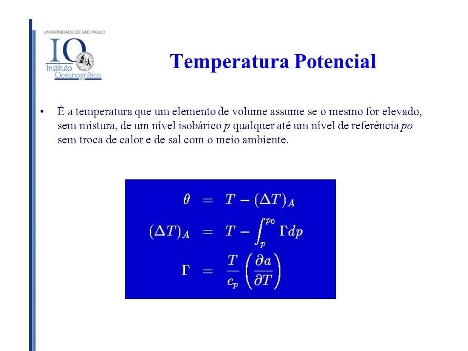 Temperatura Potencial É a temperatura que um elemento de volume assume se o mesmo for elevado, sem mistura, de um nível isobárico p qualquer até um ní