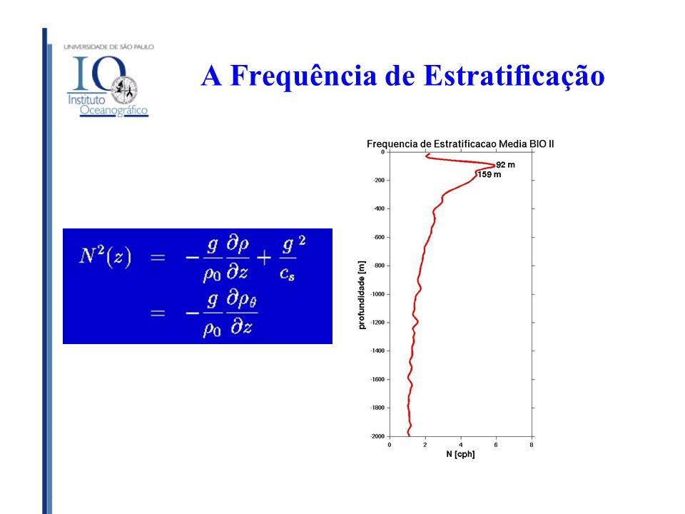 A Frequência de Estratificação