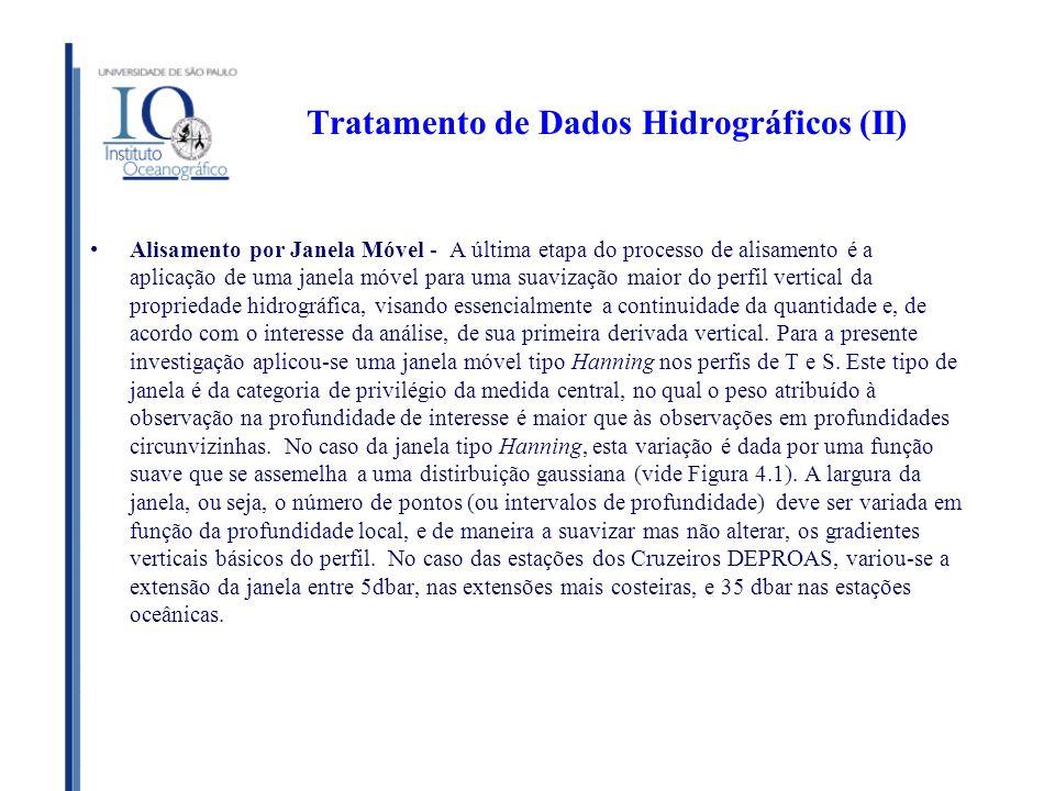 Tratamento de Dados Hidrográficos (II) Alisamento por Janela Móvel - A última etapa do processo de alisamento é a aplicação de uma janela móvel para u