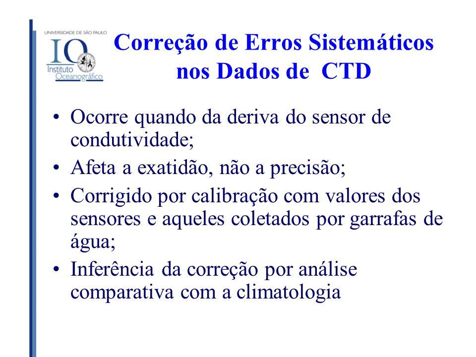 Correção de Erros Sistemáticos nos Dados de CTD Ocorre quando da deriva do sensor de condutividade; Afeta a exatidão, não a precisão; Corrigido por ca