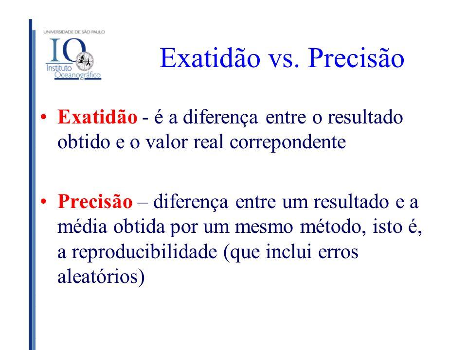 Exatidão vs. Precisão Exatidão - é a diferença entre o resultado obtido e o valor real correpondente Precisão – diferença entre um resultado e a média