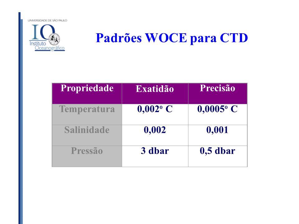 Padrões WOCE para CTD Propriedade Exatidão Precisão Temperatura0,002 o C0,0005 o C Salinidade0,0020,001 Pressão3 dbar0,5 dbar