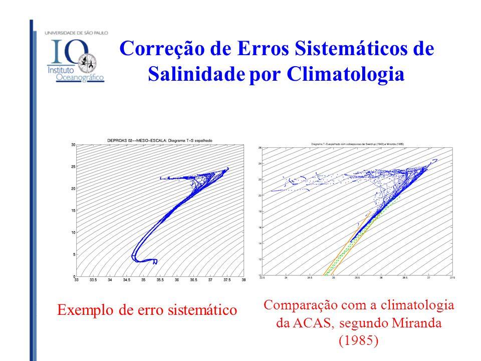 Correção de Erros Sistemáticos de Salinidade por Climatologia Exemplo de erro sistemático Comparação com a climatologia da ACAS, segundo Miranda (1985