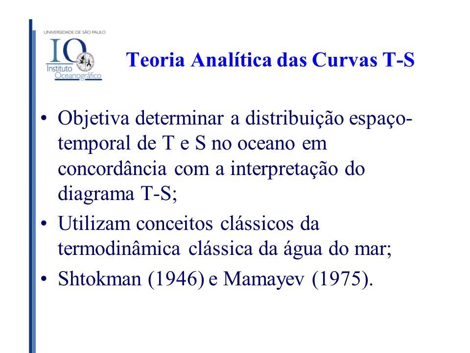 Teoria Analítica das Curvas T-S Objetiva determinar a distribuição espaço- temporal de T e S no oceano em concordância com a interpretação do diagrama