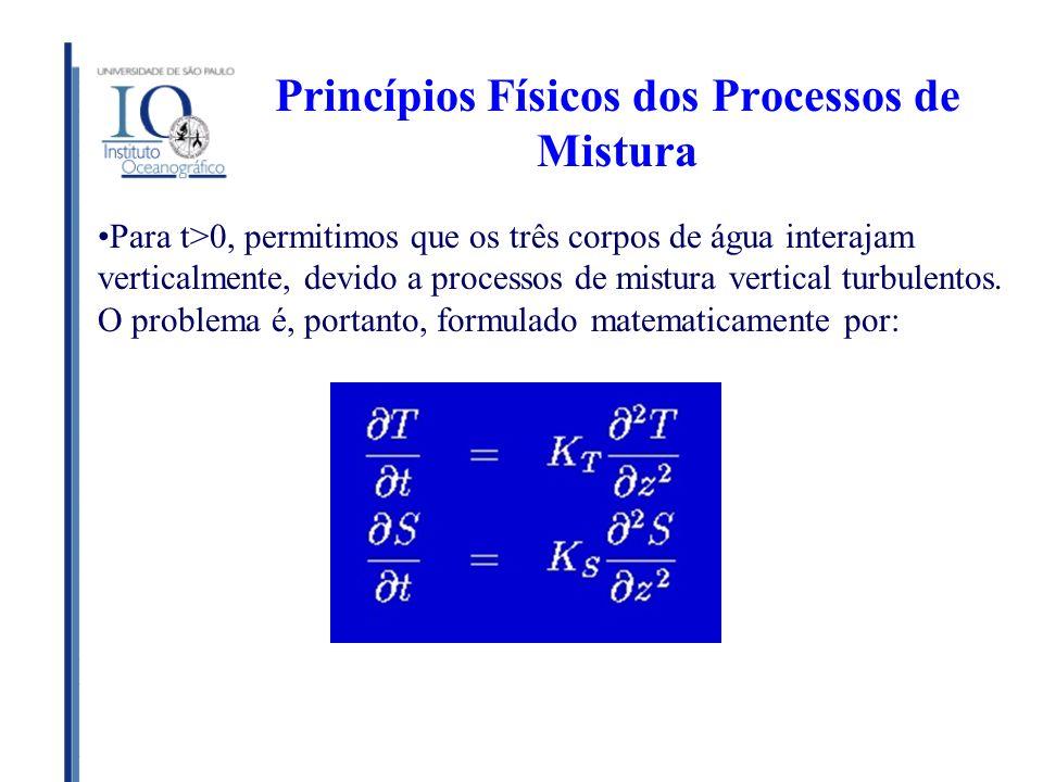 Princípios Físicos dos Processos de Mistura Para t>0, permitimos que os três corpos de água interajam verticalmente, devido a processos de mistura ver