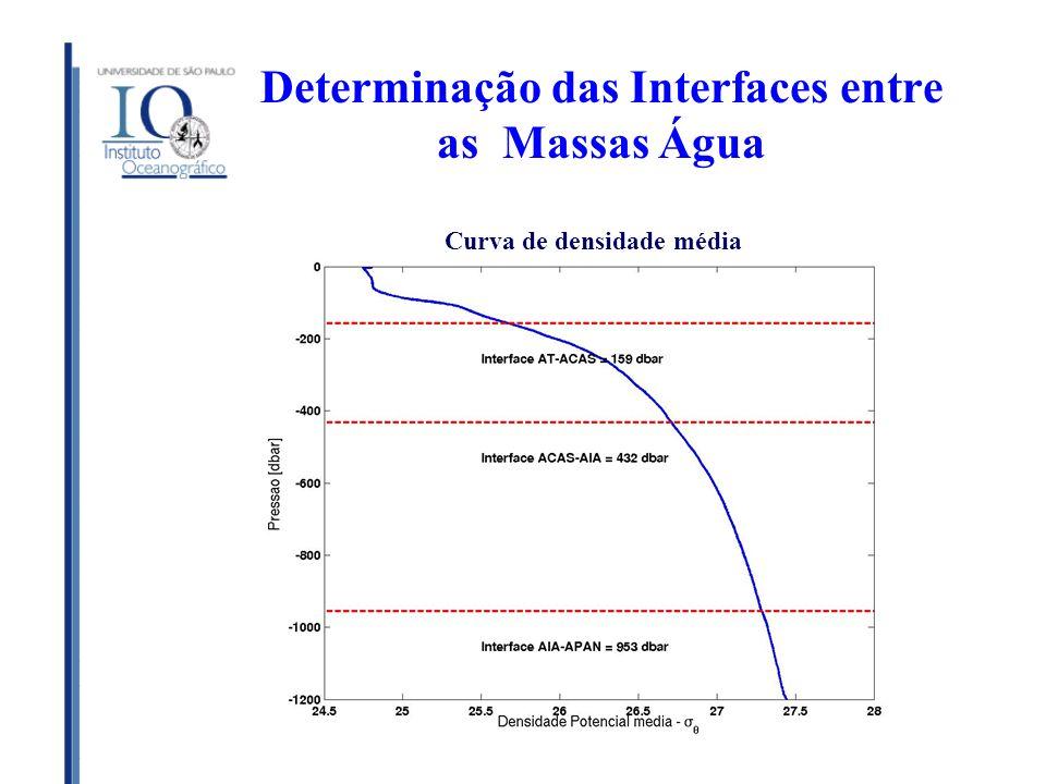 Determinação das Interfaces entre as Massas Água Curva de densidade média