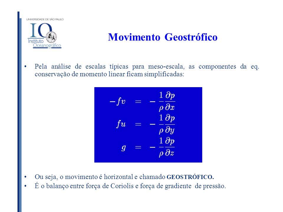 Movimento Geostrófico Pela análise de escalas típicas para meso-escala, as componentes da eq. conservação de momento linear ficam simplificadas: Ou se