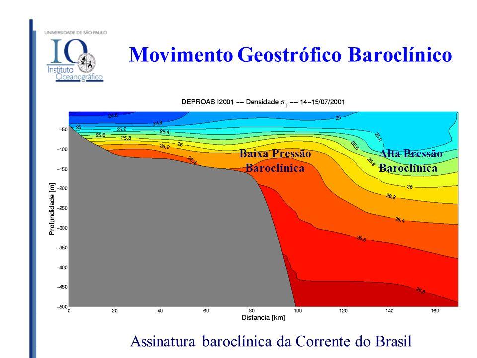 Movimento Geostrófico Baroclínico Alta Pressão Baroclínica Baixa Pressão Baroclínica Assinatura baroclínica da Corrente do Brasil