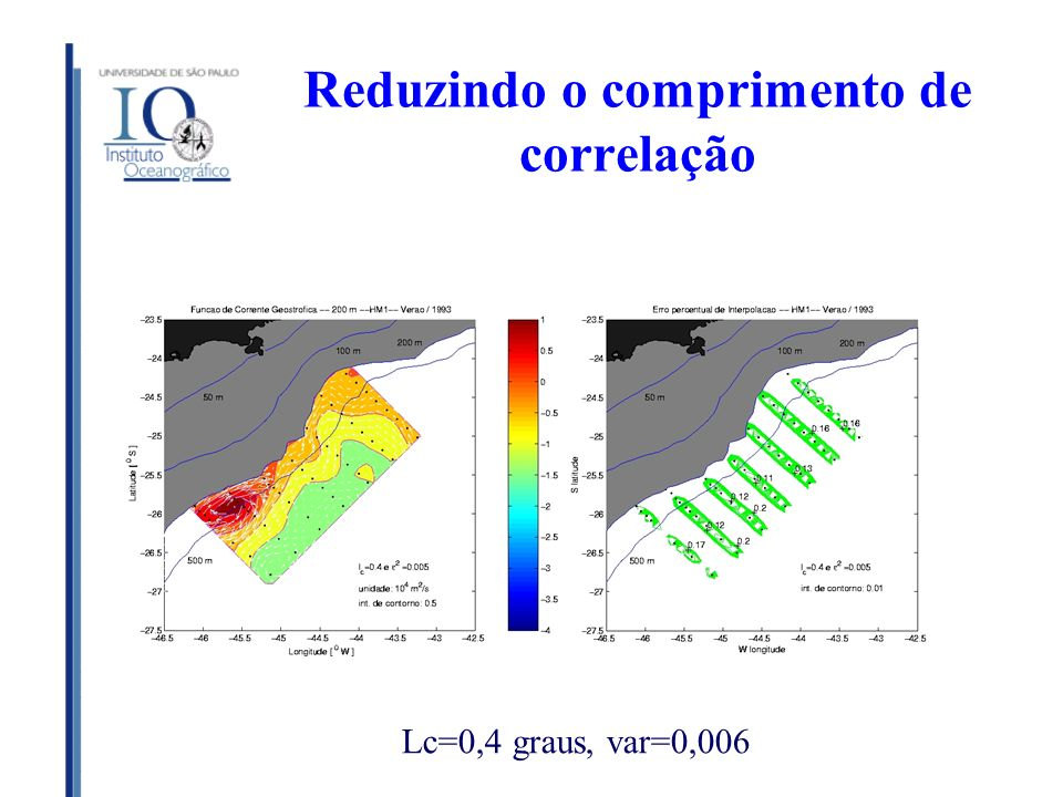 Reduzindo o comprimento de correlação Lc=0,4 graus, var=0,006