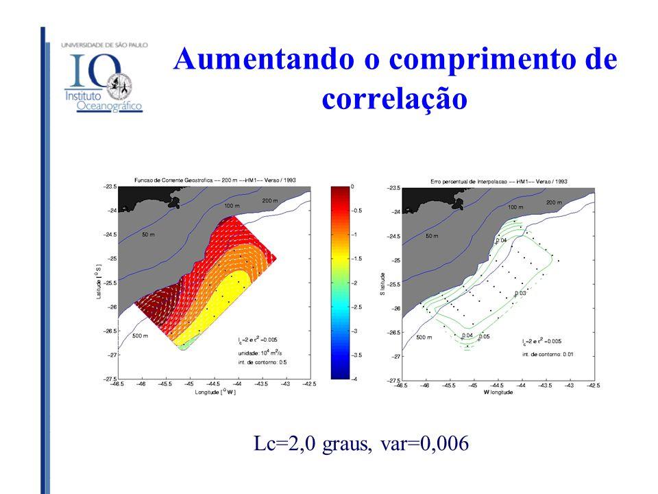 Aumentando o comprimento de correlação Lc=2,0 graus, var=0,006