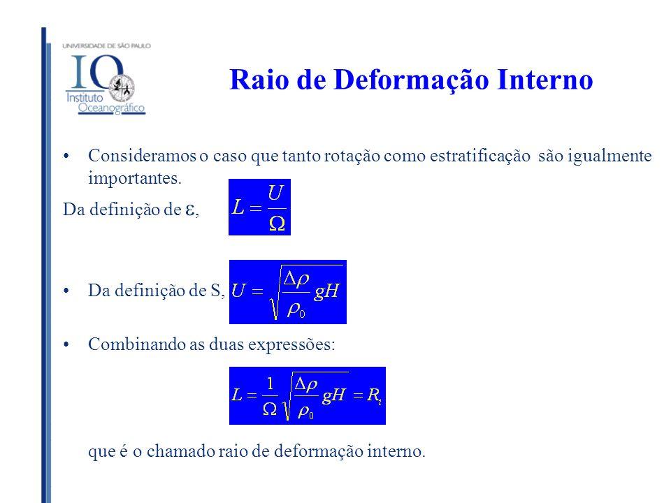 Raio de Deformação Interno (II) DEFINIÇÃO FÍSICA: Distância na qual a tendência gravitacional de manter as isopicnais planas ou manter a estratificação em estado de mínima EP é equilibrada pelo efeito de rotação da terra.