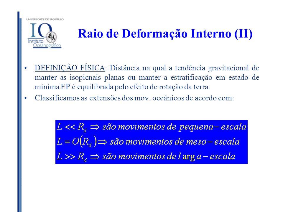 Raio de Deformação Interno (II) DEFINIÇÃO FÍSICA: Distância na qual a tendência gravitacional de manter as isopicnais planas ou manter a estratificaçã